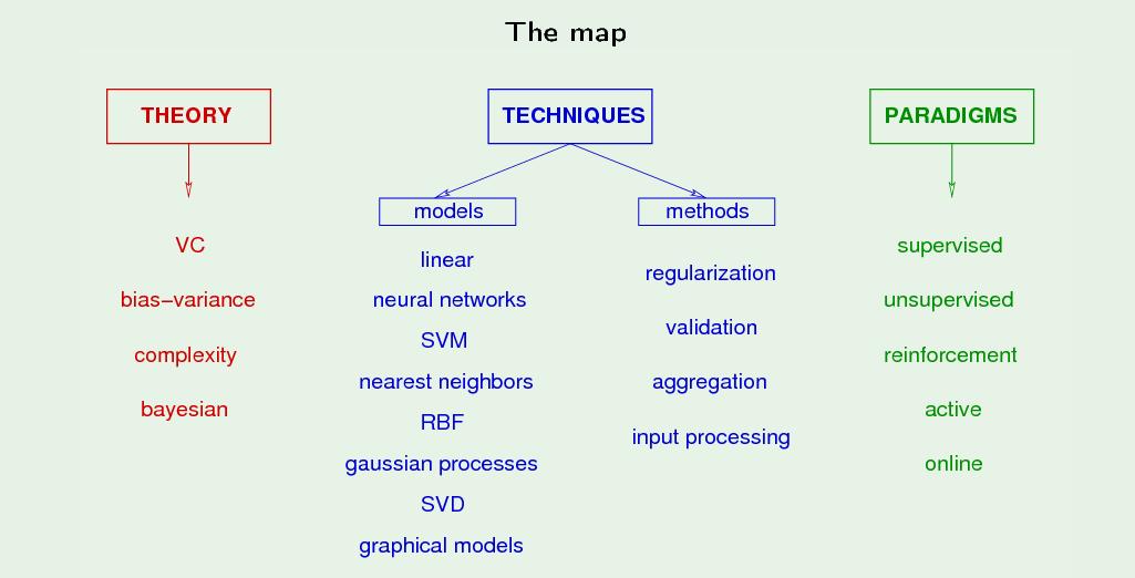map machine learning